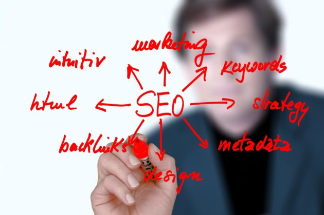 Learn the Basics of SEO
